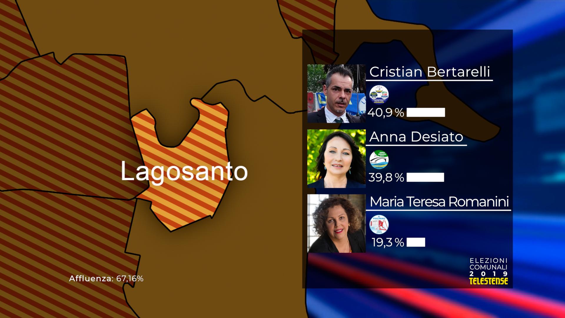 Comune di Lagosanto