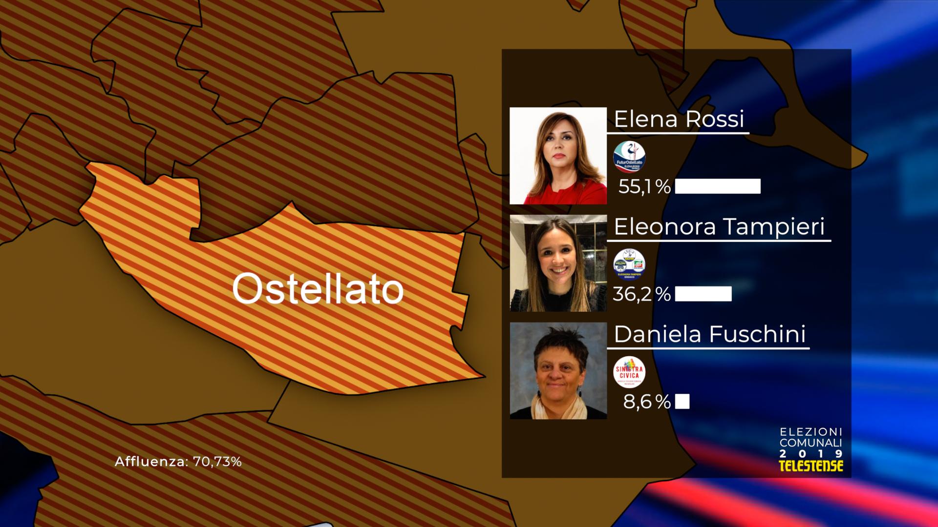 Comune di Ostellato