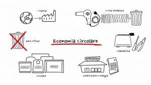 economia circolare emilia romagna